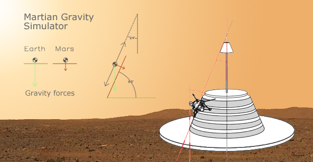 The Martian Gravity Simulator employs a support tether and angled running surface to mimic weight conditions on the Red Planet. Image: Sonila Kadillari + Max Fordham
